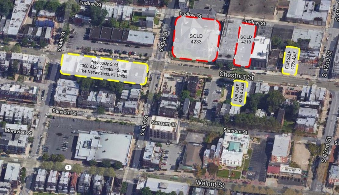 RRA SELLS TWO REDEVELOPMENT SITES ON THE 4200 BLOCK OF CHESTNUT STREET IN UNIVERSITY CITY FOR $20,500,000
